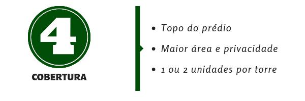 4.COBERTURA